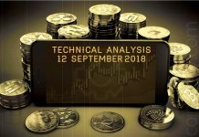 Technical analysis 12 September 2018