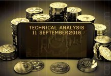 Technical analysis 11 September 2018