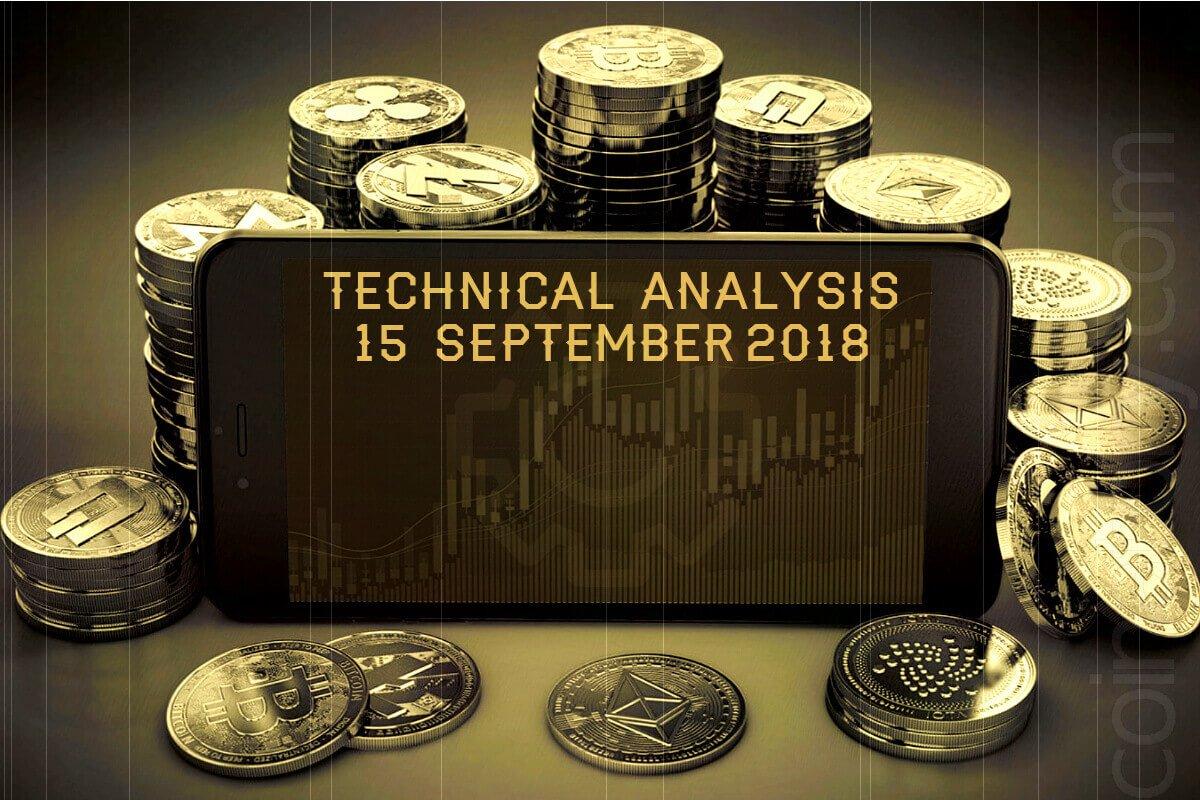 Technical analysis 15 September 2018