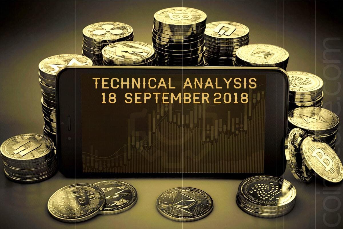 Technical analysis 18 September 2018_