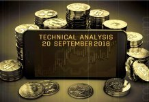 Technical analysis 20 September 2018
