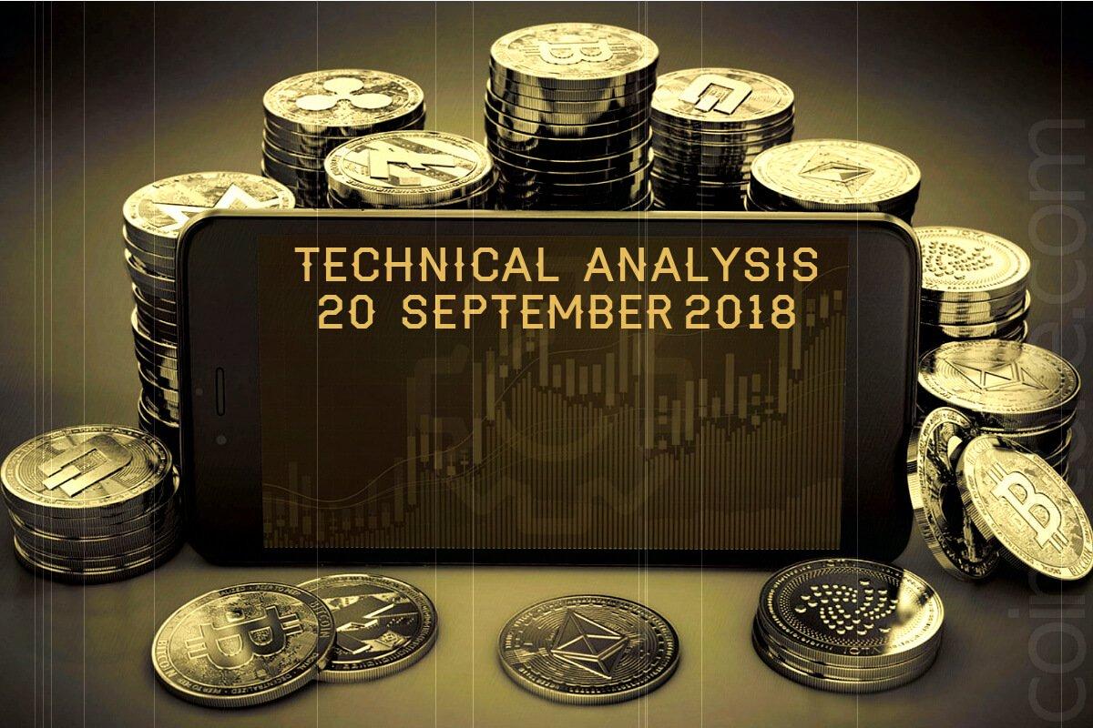 Technical analysis 20 September 2018