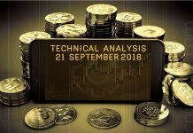 Technical analysis 21 September 2018