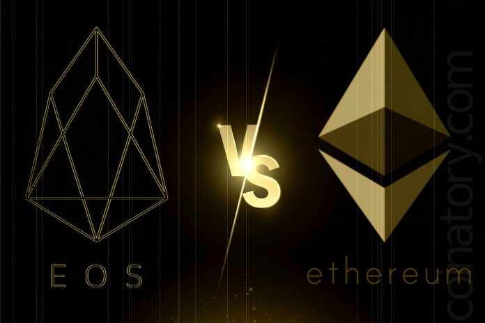 Why dApp on EOS is not profitable for developers? (Part 1)