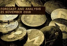 Cryptocurrency prices analysis and forecast – 21 November 2018
